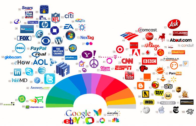 Ukázka barev firemních log.